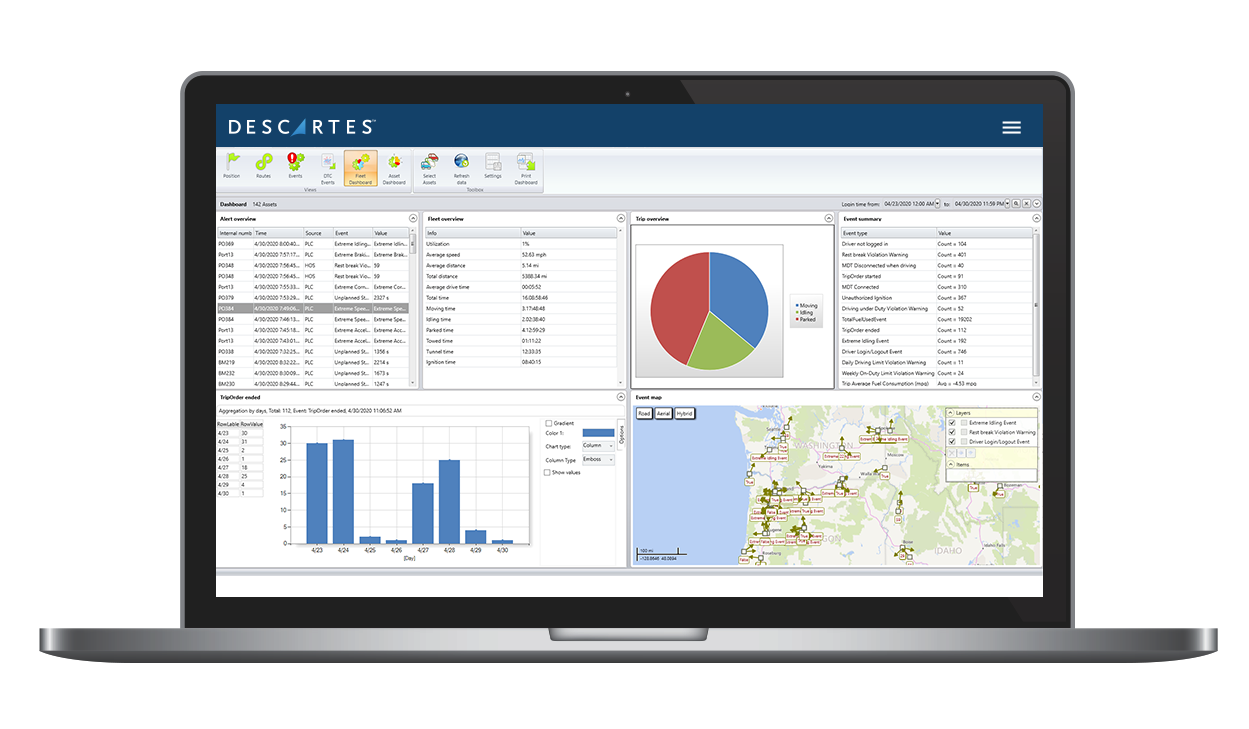 Fleet and Driver Performance Management solution dashboard