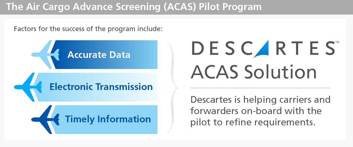 Descartes can help carriers and forwarders on-board ACAS Pilot Program