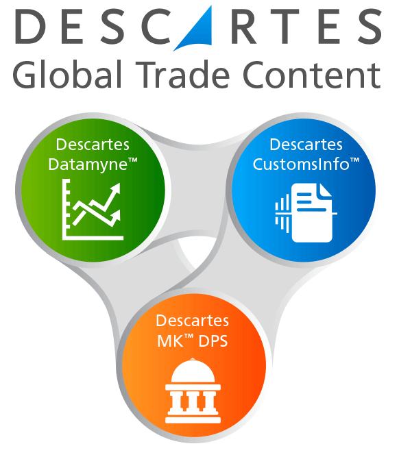 Descartes Global Trade Content