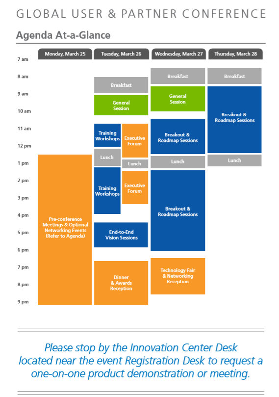 Descartes Evolution 2019 Agenda