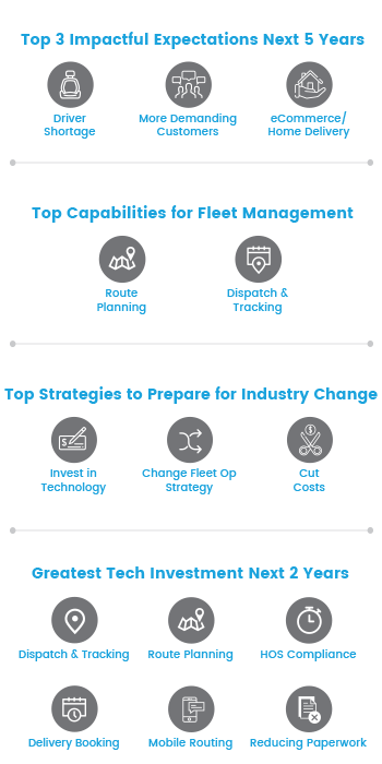 Fleet Management Benchmark Survey Summary