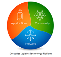 Logistics Technology Platform