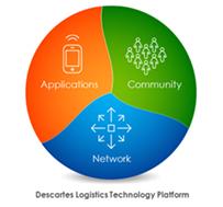Logistics Technology Platform